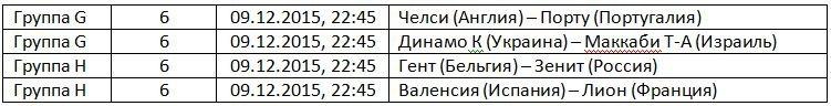 Полное расписание группового этапа Лиги чемпионов